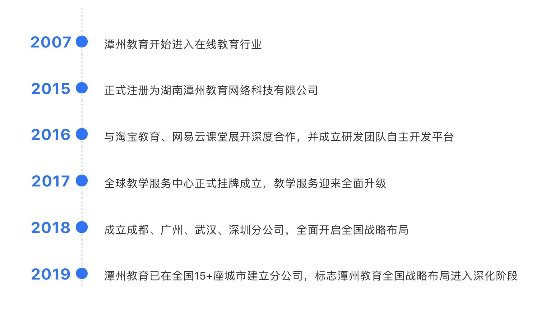 潭州教育发展史