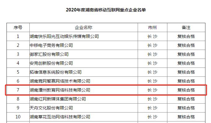 2020年度湖南省移动互联网重点企业部分名单